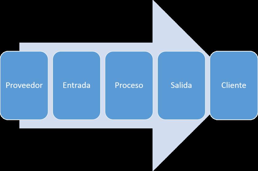 Mapa_Proceso