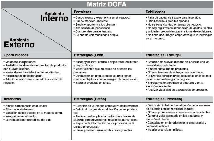 ejemplo dofa