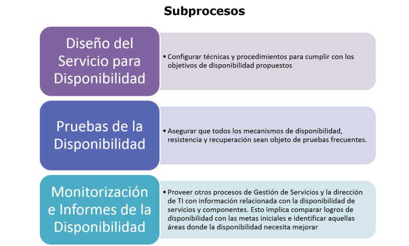 Gestion_Disponibilidad2