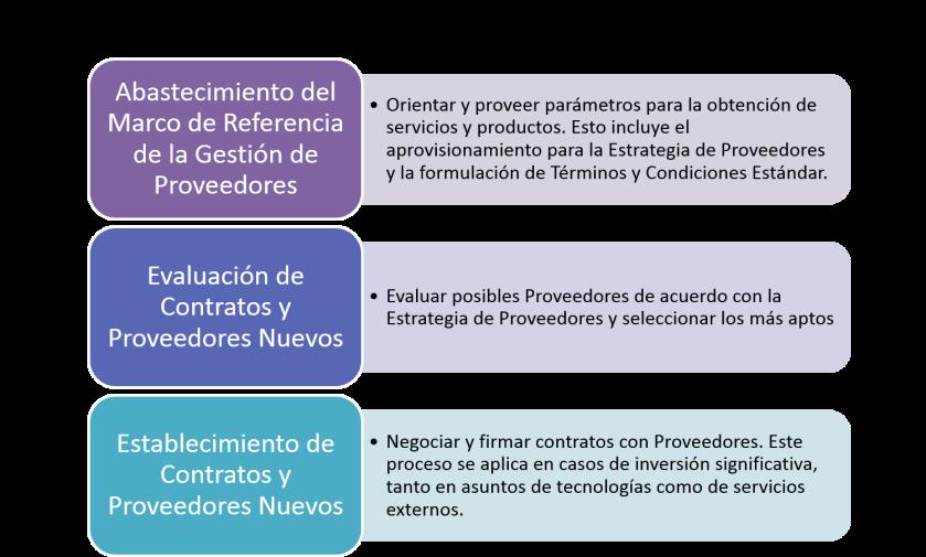 Gestion_Proveedores2.png