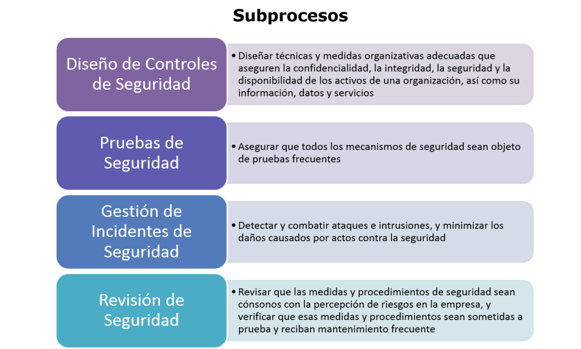 Gestion_seguridad2