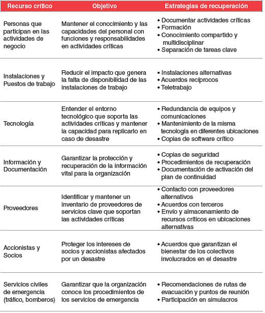 estrategiarecuperacion1.png