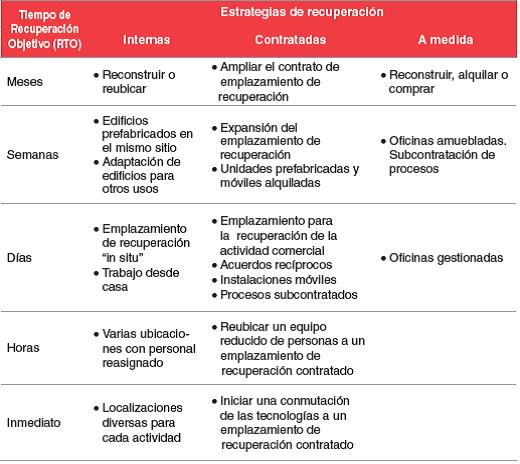 estrategiarecuperacion2.png